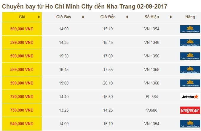 Vé máy bay dịp 2/9 nhiều chặng khan hiếm nhưng vẫn có giá rẻ